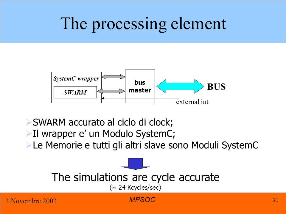 MPSOC 3 Novembre 2003 31 The processing element SystemC wrapper SWARM bus master BUS external int  SWARM accurato al ciclo di clock;  Il wrapper e' un Modulo SystemC;  Le Memorie e tutti gli altri slave sono Moduli SystemC The simulations are cycle accurate (~ 24 Kcycles/sec)