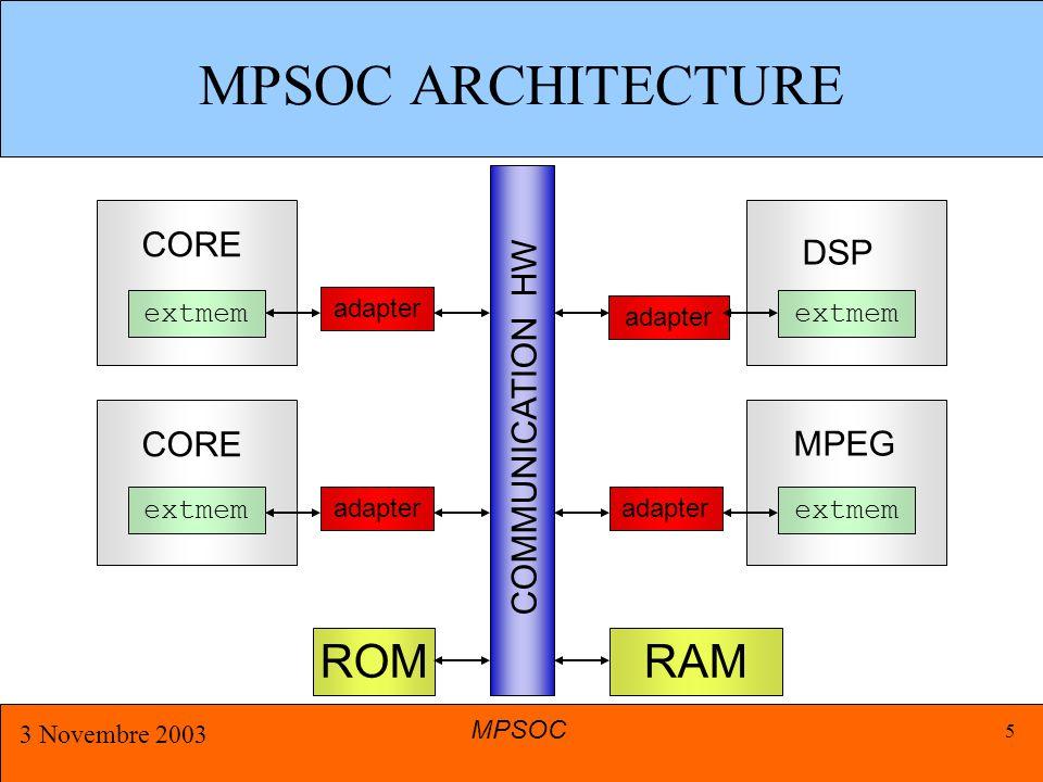 MPSOC 3 Novembre 2003 26 User task RTEMSMPCI Layer Canale di comunicazione Rtems_ event _send 1 Si accorge che è un task globale 2 GET_PACKET 3 Rilascia un pacchetto Costruisce il messaggio per l'altro processore 4 SEND_PACKET 6 Invia il pacchetto Attraverso il canale