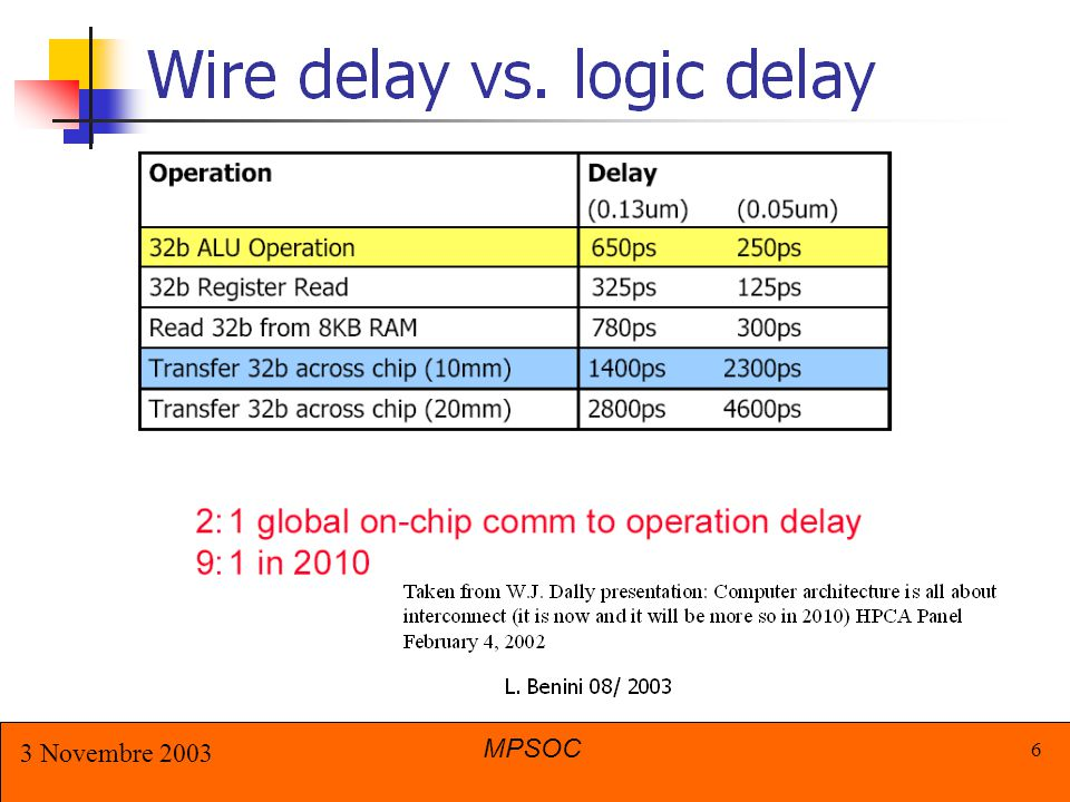 MPSOC 3 Novembre 2003 17 Protocol differences