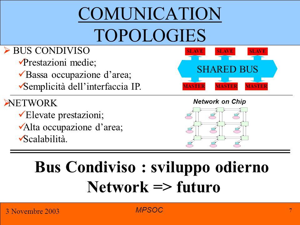 MPSOC 3 Novembre 2003 8 Outlines of the AMBA bus AMBA (Advanced Microcontroller Bus Architecture) è uno standard di comunicazione on-chip, per un elaboratore embedded.
