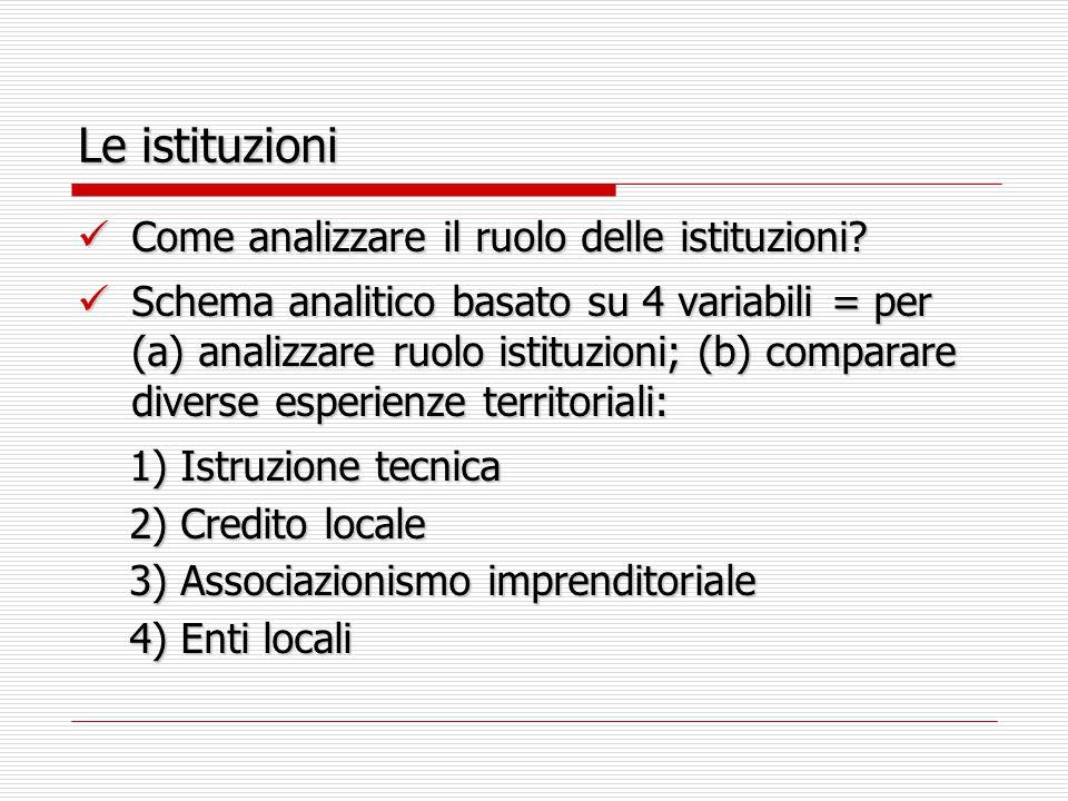 Le istituzioni Come analizzare il ruolo delle istituzioni.