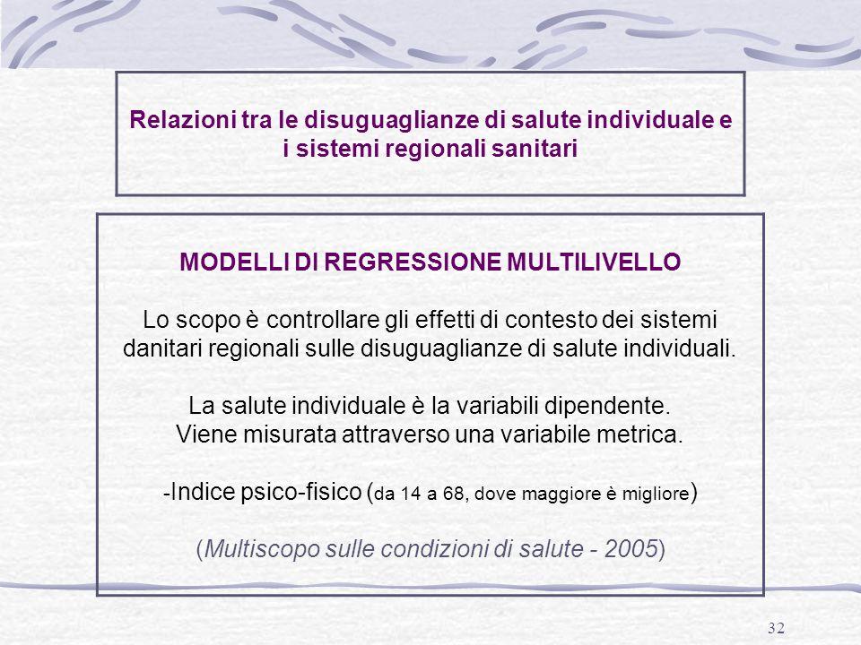 32 MODELLI DI REGRESSIONE MULTILIVELLO Lo scopo è controllare gli effetti di contesto dei sistemi danitari regionali sulle disuguaglianze di salute in