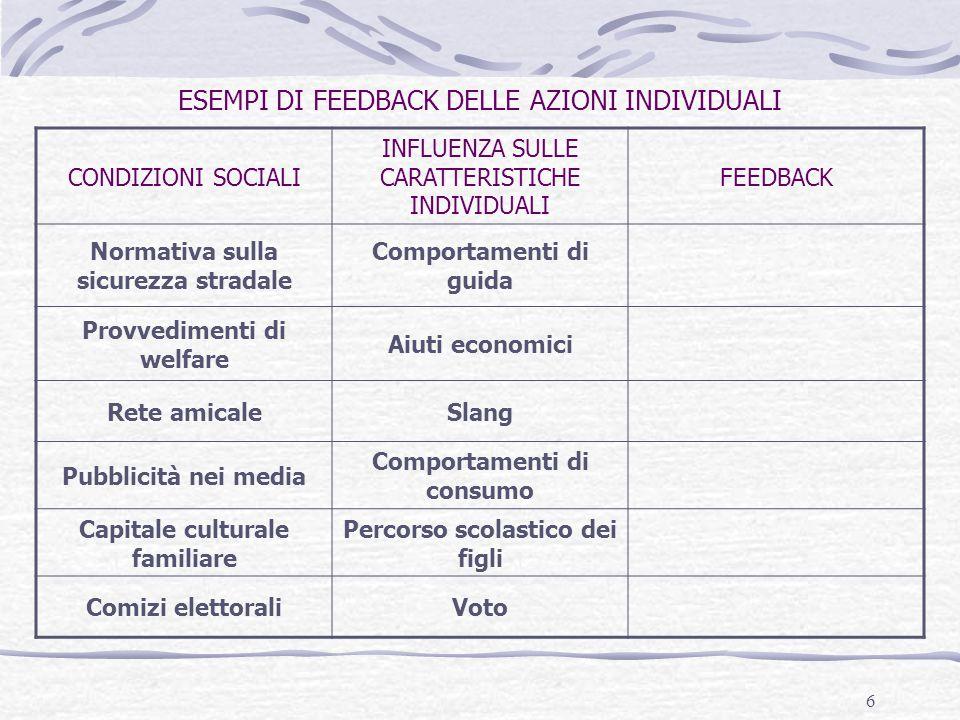 17 Esempio di ricerca quantitativa _1 Indagine sulla valutazione sociale delle occupazioni (PRIN 2005) INTERROGATIVO DI RICERCA (>>> IPOTESI): Nella società italiana negli ultimi decenni è cambiata la percezione del prestigio che gli individui assegnano alle occupazioni .