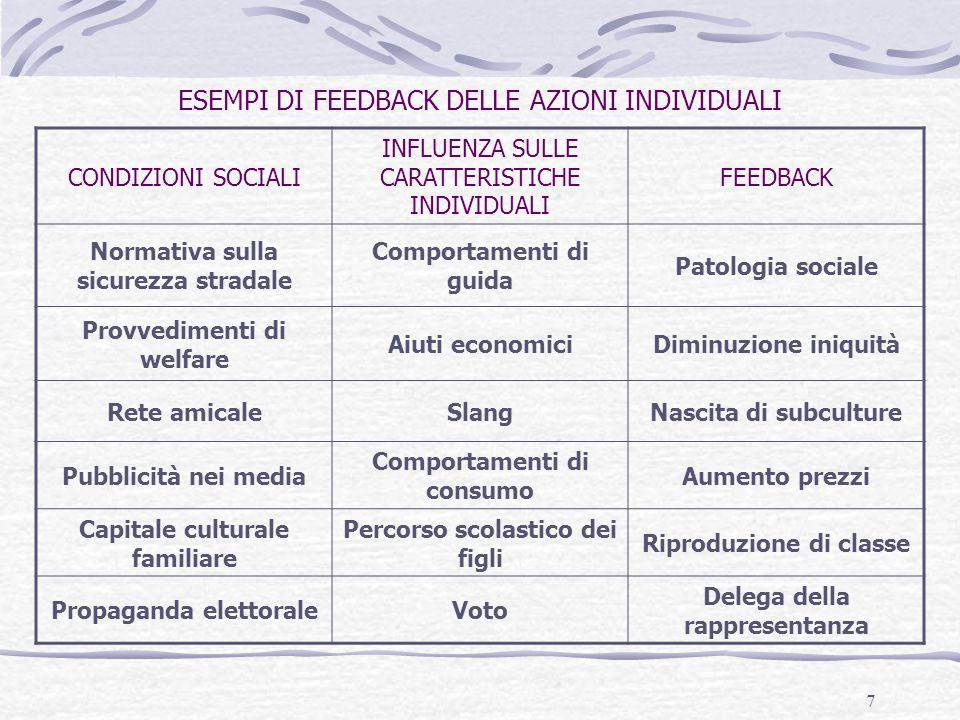 18 Esempio di ricerca quantitativa _1 RILEVAZIONE: campione rappresentativo della popolazione occupata italiana (2000 casi).