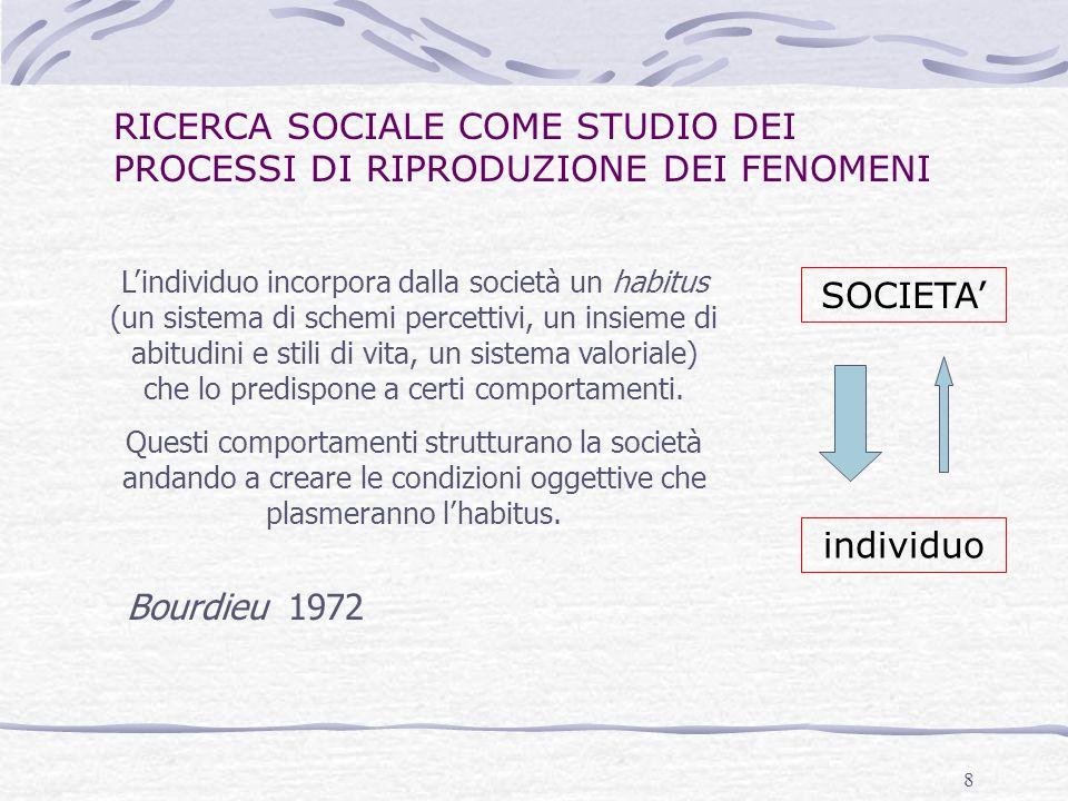 8 L'individuo incorpora dalla società un habitus (un sistema di schemi percettivi, un insieme di abitudini e stili di vita, un sistema valoriale) che