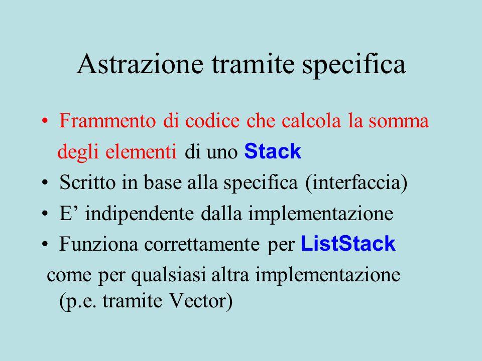 Astrazione tramite specifica Frammento di codice che calcola la somma degli elementi di uno Stack Scritto in base alla specifica (interfaccia) E' indipendente dalla implementazione Funziona correttamente per ListStack come per qualsiasi altra implementazione (p.e.