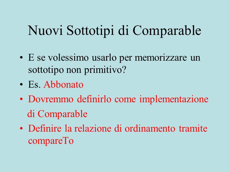 Nuovi Sottotipi di Comparable E se volessimo usarlo per memorizzare un sottotipo non primitivo.