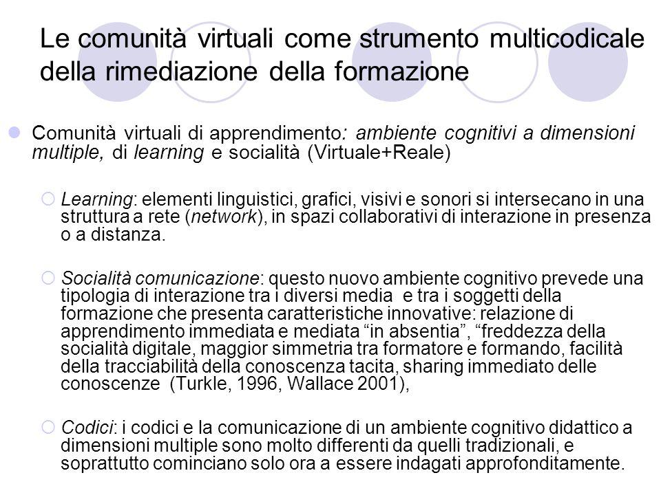 Le comunità virtuali come strumento multicodicale della rimediazione della formazione Comunità virtuali di apprendimento: ambiente cognitivi a dimensi