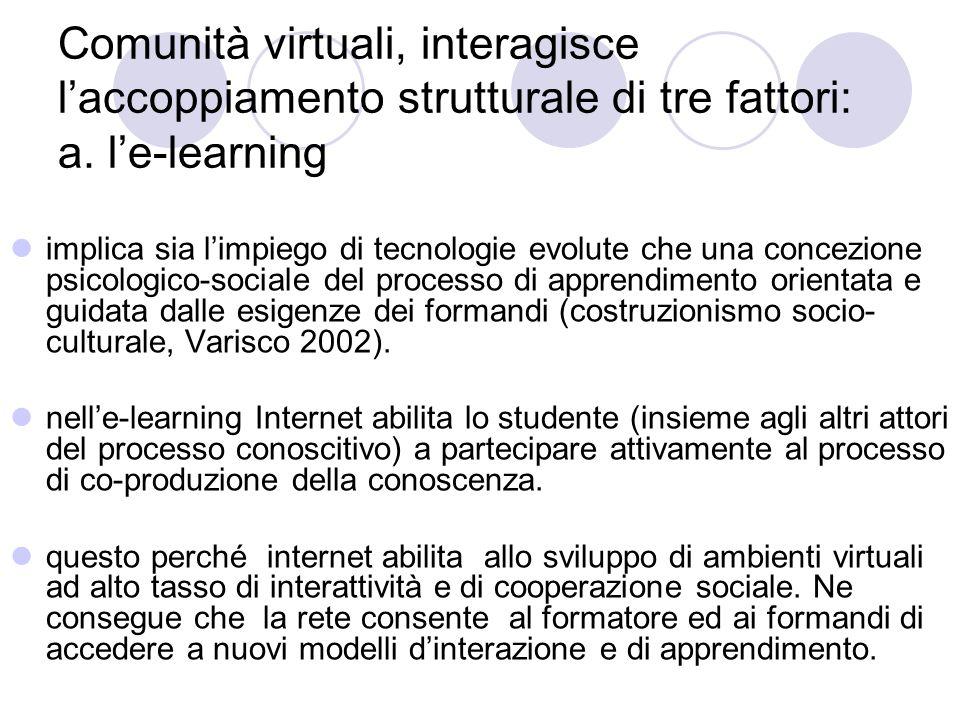 Comunità virtuali, interagisce l'accoppiamento strutturale di tre fattori: a. l'e-learning implica sia l'impiego di tecnologie evolute che una concezi