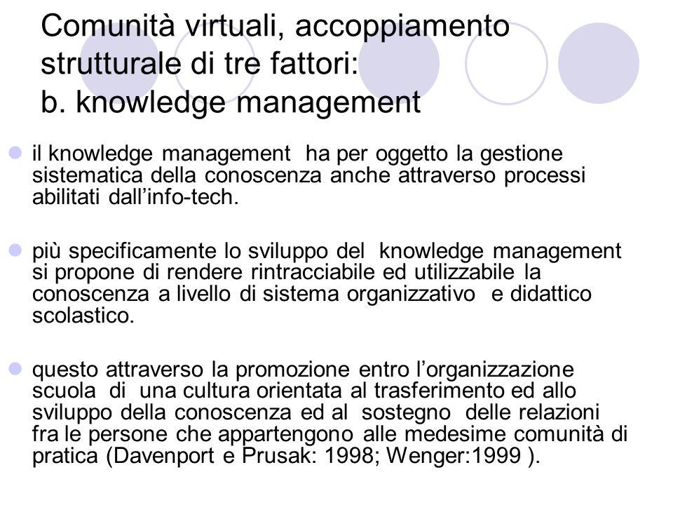 Comunità virtuali, accoppiamento strutturale di tre fattori: b. knowledge management il knowledge management ha per oggetto la gestione sistematica de