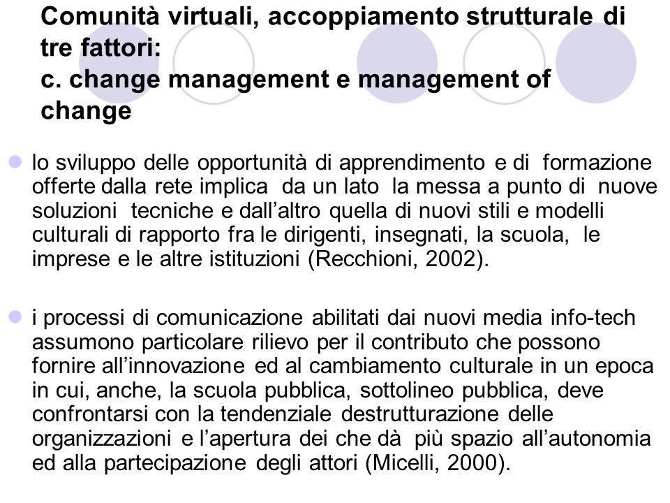 Comunità virtuali, accoppiamento strutturale di tre fattori: c. change management e management of change lo sviluppo delle opportunità di apprendiment