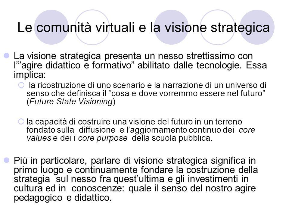 """Le comunità virtuali e la visione strategica La visione strategica presenta un nesso strettissimo con l'""""agire didattico e formativo"""" abilitato dalle"""