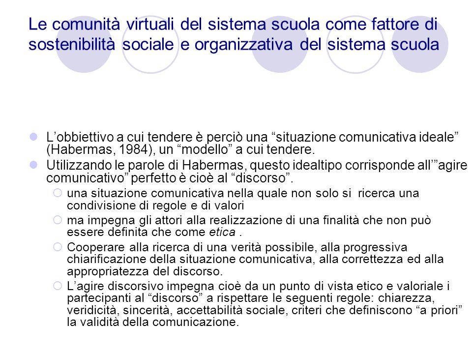 Le comunità virtuali del sistema scuola come fattore di sostenibilità sociale e organizzativa del sistema scuola L'obbiettivo a cui tendere è perciò u