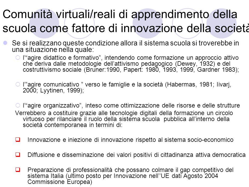 Comunità virtuali/reali di apprendimento della scuola come fattore di innovazione della società Se si realizzano queste condizione allora il sistema s