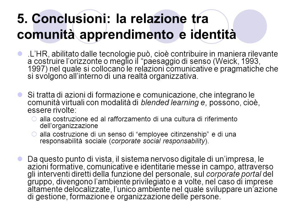 5. Conclusioni: la relazione tra comunità apprendimento e identità.L'HR, abilitato dalle tecnologie può, cioè contribuire in maniera rilevante a costr