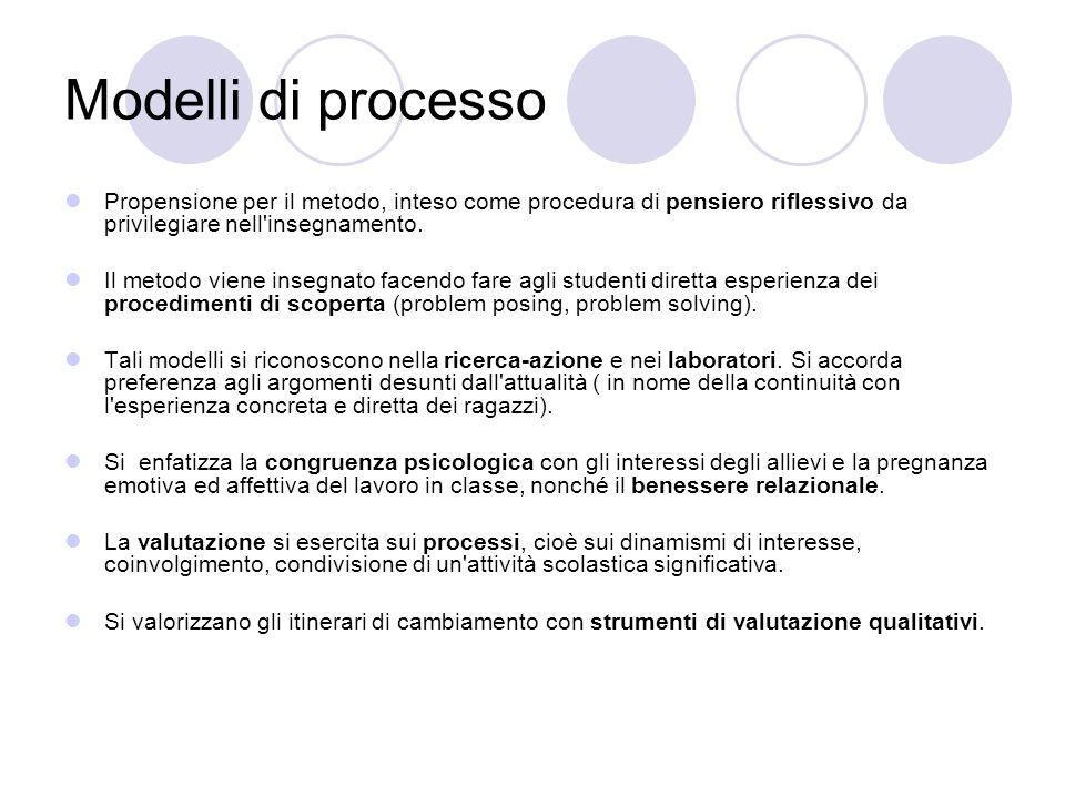 Modelli di processo Propensione per il metodo, inteso come procedura di pensiero riflessivo da privilegiare nell'insegnamento. Il metodo viene insegna