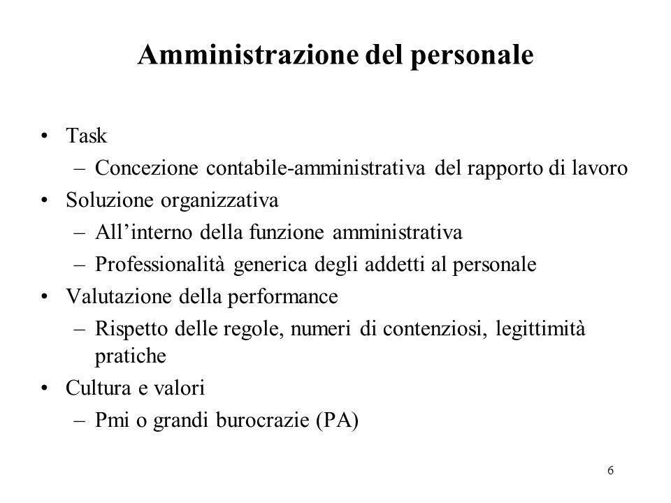 6 Amministrazione del personale Task –Concezione contabile-amministrativa del rapporto di lavoro Soluzione organizzativa –All'interno della funzione a