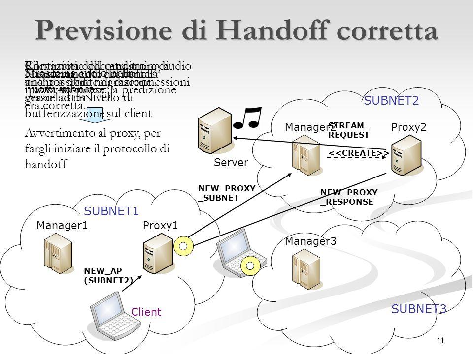 11 Previsione di Handoff corretta Manager1 SUBNET1 SUBNET2 Server Client SUBNET3 Proxy1 Manager2Proxy2 Manager3 NEW_AP (SUBNET2) NEW_PROXY _SUBNET > NEW_PROXY _RESPONSE Rilevazione del predittore di una possibile migrazione verso la SUBNET2 Avvertimento al proxy, per fargli iniziare il protocollo di handoff Trasferimento del buffer proxy-to-proxy Streaming audio nella nuova subnet Continuità dello streaming audio anche a fronte di disconnessioni grazie ad un livello di bufferizzazione sul client Migrazione del client nella nuova sottorete: la predizione era corretta STREAM_ REQUEST