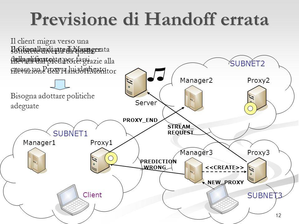 12 Previsione di Handoff errata Manager1 SUBNET1 SUBNET2 Server Client SUBNET3 Proxy1 Manager2Proxy2 Manager3Proxy3 > Il client migra verso una sottorete diversa da quella rilevata dal predittore: grazie alla rilevazione dell'HandoffMonitor Bisogna adottare politiche adeguate Il Client contatta il Manager della nuova rete per farsi creare un Proxy a lui dedicato NEW_PROXY PREDICTION _WRONG PROXY_END Protocollo di predizione errata (semplificato) STREAM_ REQUEST