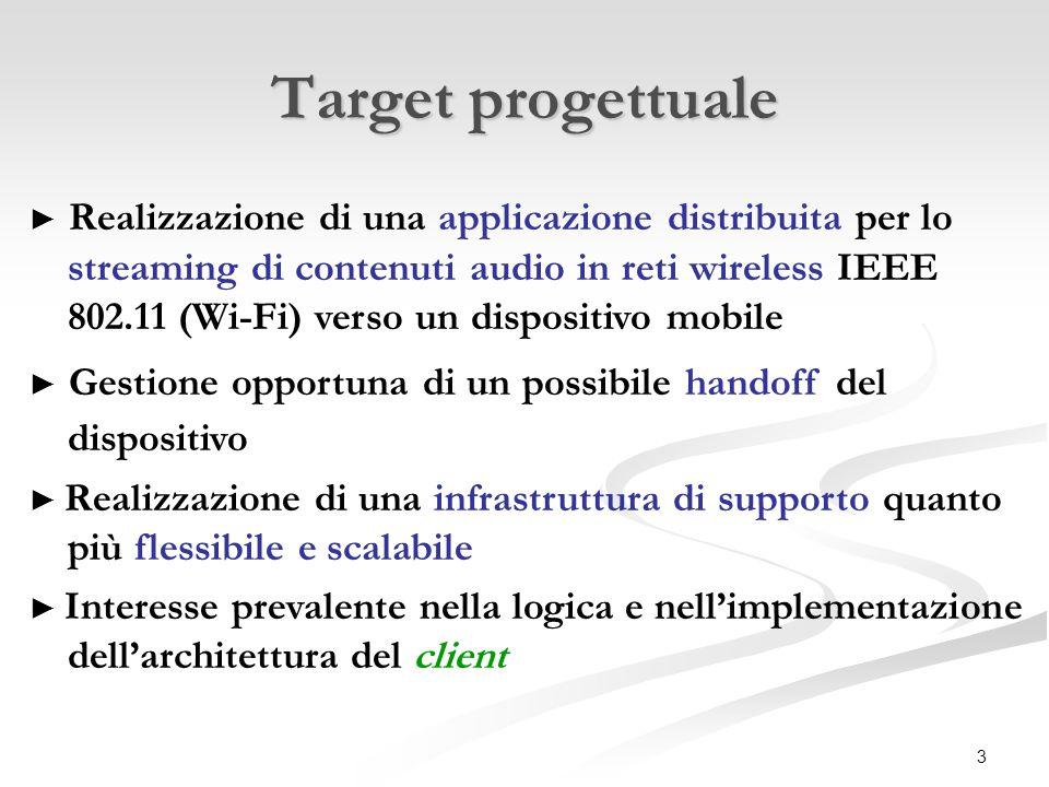 3 Target progettuale ► Realizzazione di una applicazione distribuita per lo streaming di contenuti audio in reti wireless IEEE 802.11 (Wi-Fi) verso un