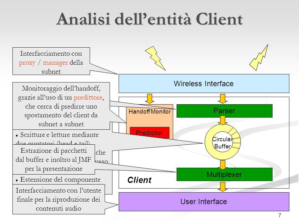 7 Wireless Interface Parser Multiplexer Circular Buffer Handoff Monitor Predictor User Interface Client Analisi dell'entità Client Interfacciamento co
