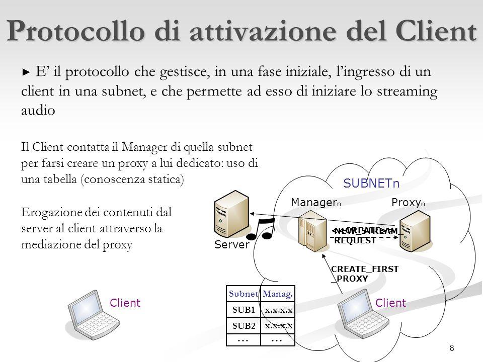 8 Protocollo di attivazione del Client Server Client Manager n Proxy n SUBNETn ► E' il protocollo che gestisce, in una fase iniziale, l'ingresso di un client in una subnet, e che permette ad esso di iniziare lo streaming audio > CREATE_FIRST _PROXY NEW_STREAM_ REQUEST Il Client contatta il Manager di quella subnet per farsi creare un proxy a lui dedicato: uso di una tabella (conoscenza statica) SubnetManag.