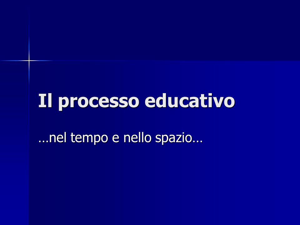 Il processo educativo …nel tempo e nello spazio…