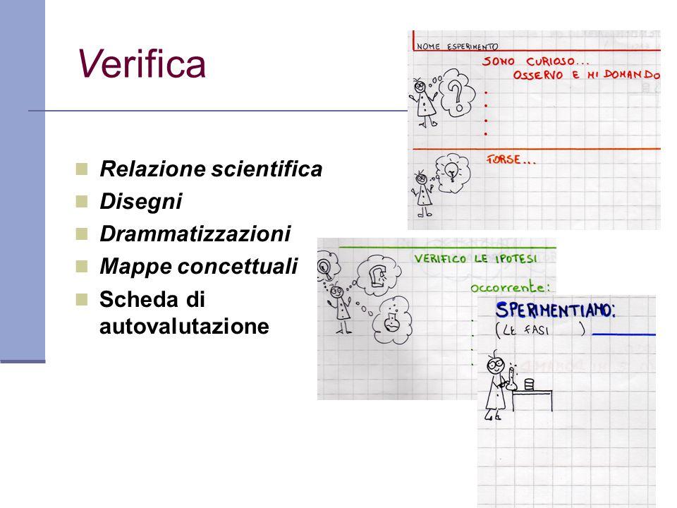 Verifica Relazione scientifica Disegni Drammatizzazioni Mappe concettuali Scheda di autovalutazione