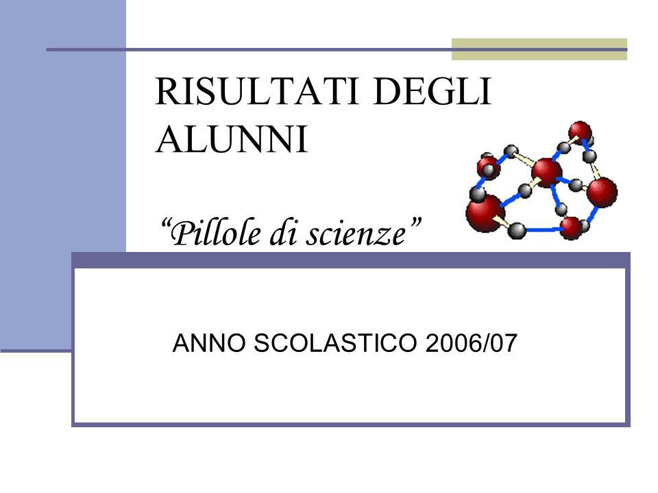 RISULTATI DEGLI ALUNNI Pillole di scienze ANNO SCOLASTICO 2006/07