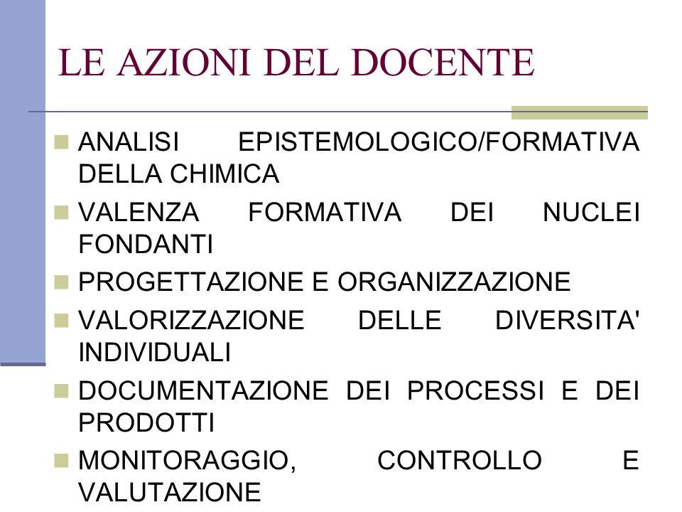 LE AZIONI DEL DOCENTE ANALISI EPISTEMOLOGICO/FORMATIVA DELLA CHIMICA VALENZA FORMATIVA DEI NUCLEI FONDANTI PROGETTAZIONE E ORGANIZZAZIONE VALORIZZAZIONE DELLE DIVERSITA INDIVIDUALI DOCUMENTAZIONE DEI PROCESSI E DEI PRODOTTI MONITORAGGIO, CONTROLLO E VALUTAZIONE