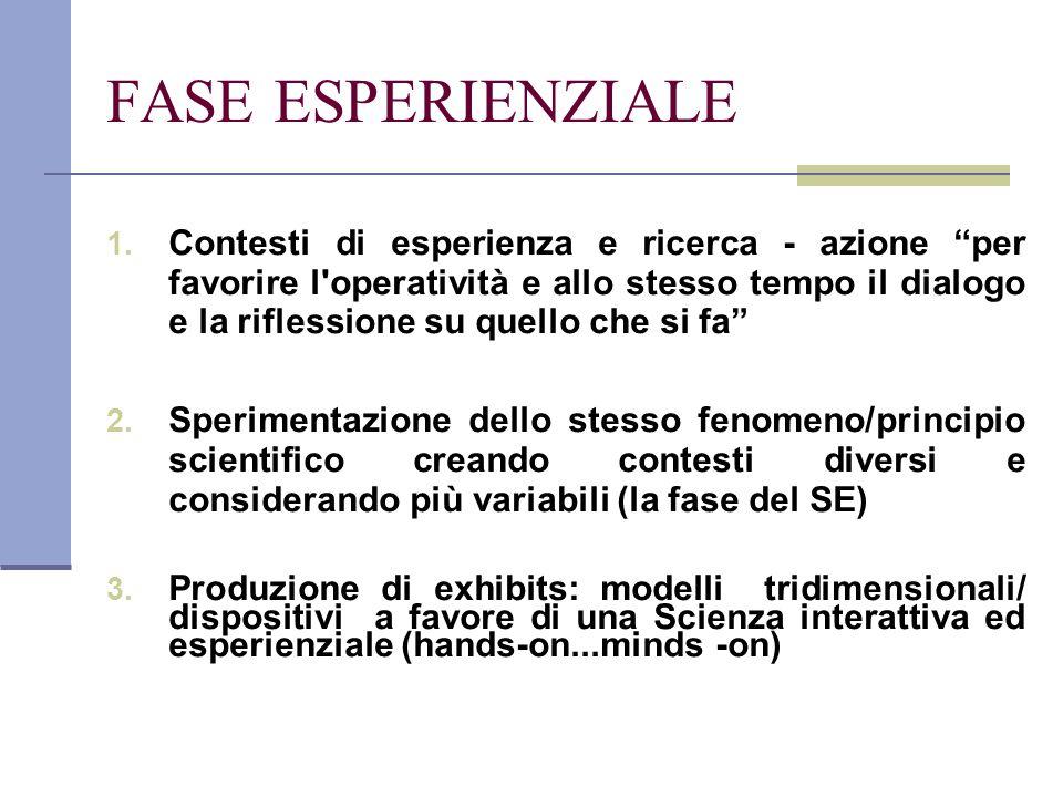 FASE ESPERIENZIALE 1.