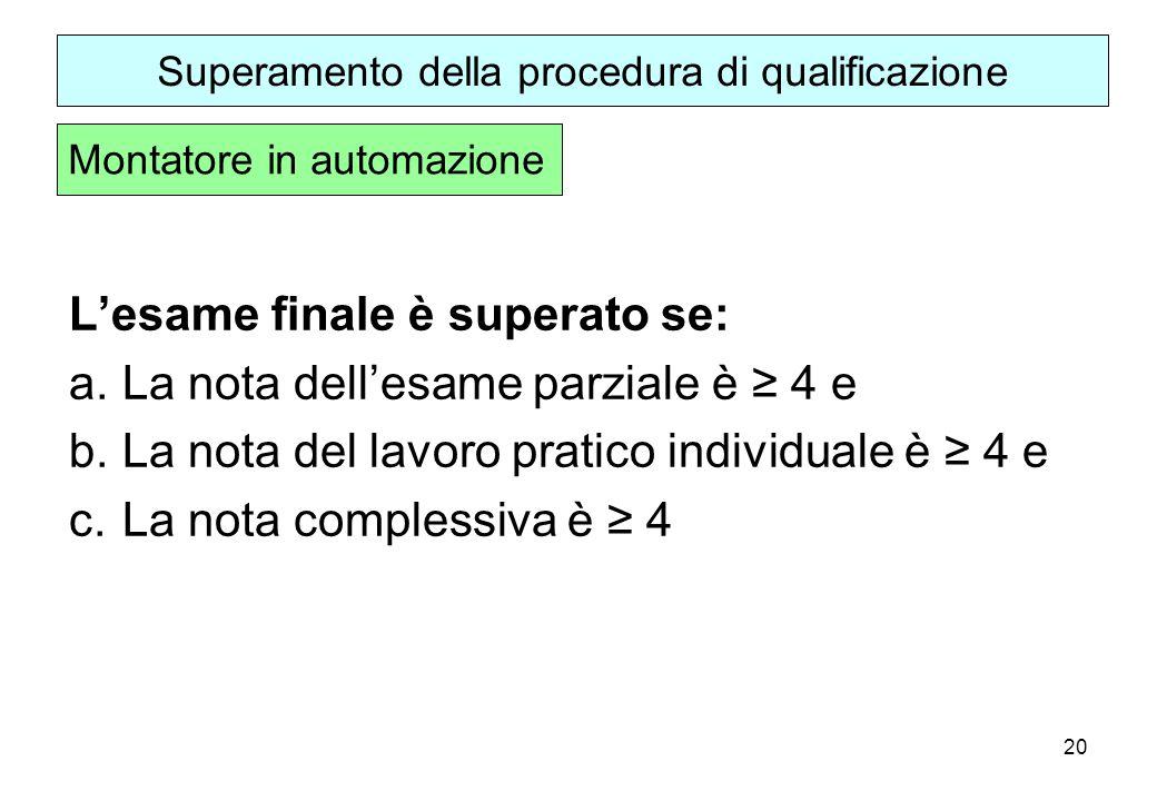 20 L'esame finale è superato se: a.La nota dell'esame parziale è ≥ 4 e b.La nota del lavoro pratico individuale è ≥ 4 e c.La nota complessiva è ≥ 4 Superamento della procedura di qualificazione Montatore in automazione