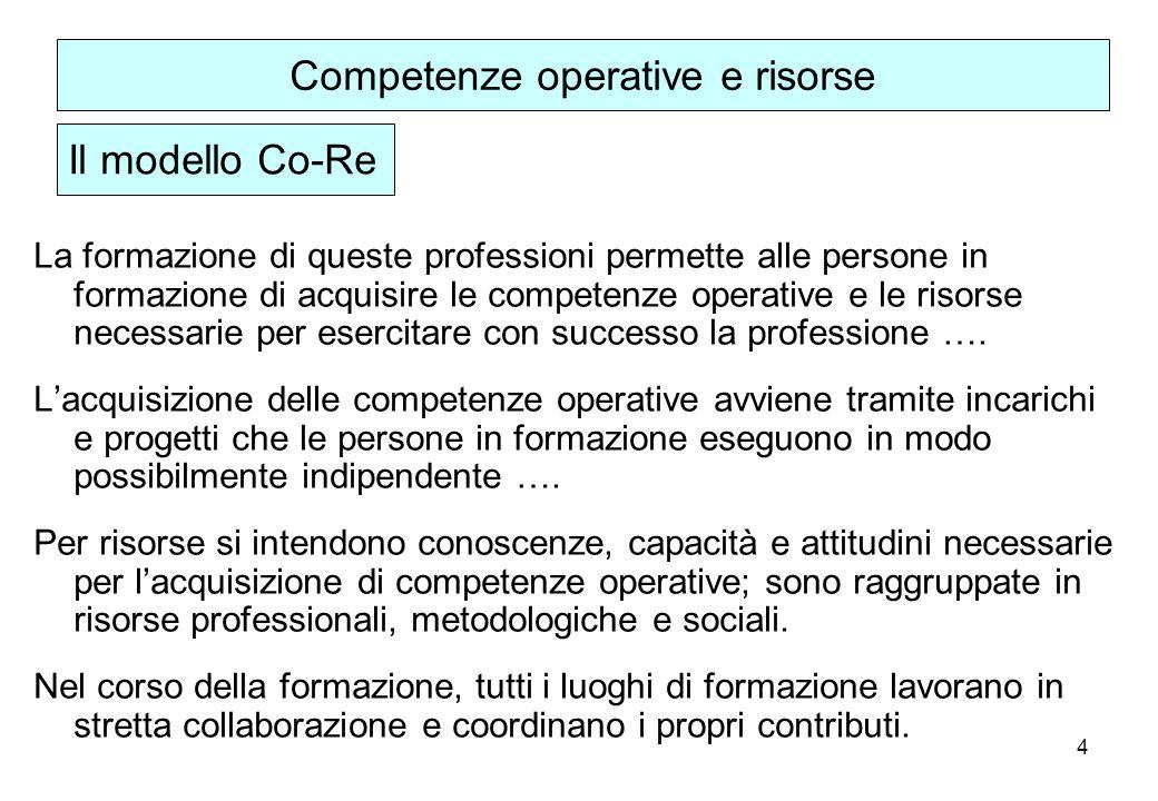 4 La formazione di queste professioni permette alle persone in formazione di acquisire le competenze operative e le risorse necessarie per esercitare
