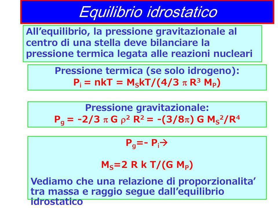 Equilibrio idrostatico All'equilibrio, la pressione gravitazionale al centro di una stella deve bilanciare la pressione termica legata alle reazioni nucleari Pressione termica (se solo idrogeno): P i = nkT = M S kT/(4/3  R 3 M P ) Pressione gravitazionale: P g = -2/3  G  2 R 2 = -(3/8  ) G M S 2 /R 4 P g =- P i  M S =2 R k T/(G M P ) Vediamo che una relazione di proporzionalita' tra massa e raggio segue dall'equilibrio idrostatico