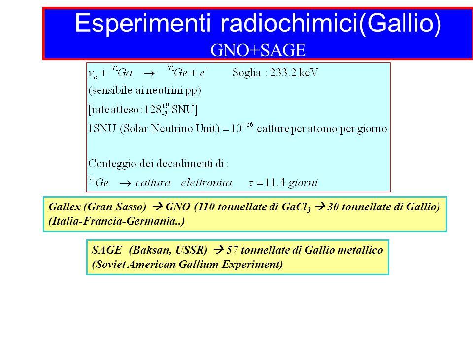 Esperimenti radiochimici(Gallio) GNO+SAGE Gallex (Gran Sasso)  GNO (110 tonnellate di GaCl 3  30 tonnellate di Gallio) (Italia-Francia-Germania..) SAGE (Baksan, USSR)  57 tonnellate di Gallio metallico (Soviet American Gallium Experiment)