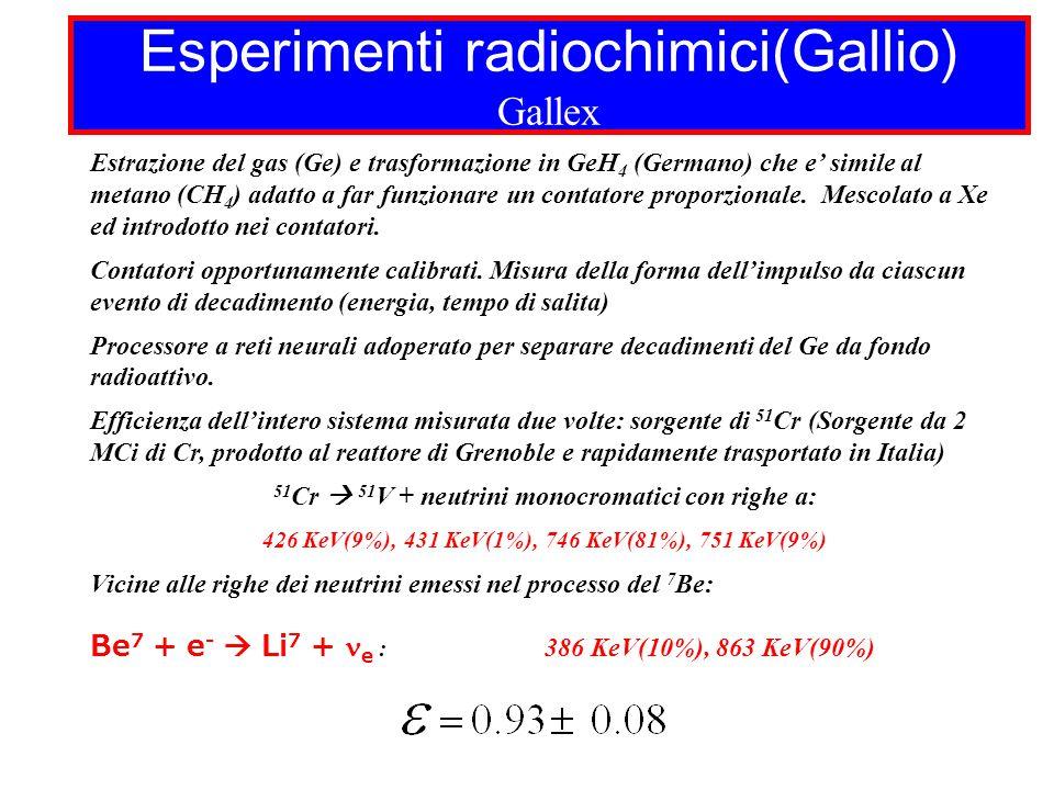 Esperimenti radiochimici(Gallio) Gallex Estrazione del gas (Ge) e trasformazione in GeH 4 (Germano) che e' simile al metano (CH 4 ) adatto a far funzionare un contatore proporzionale.