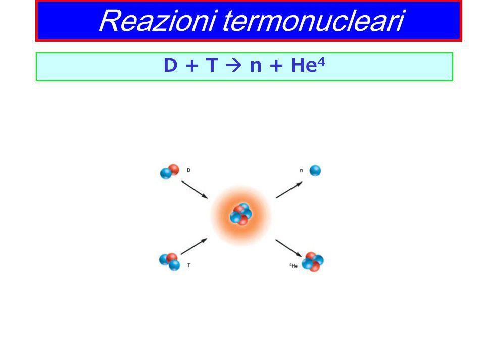 Reazioni termonucleari D + T  n + He 4