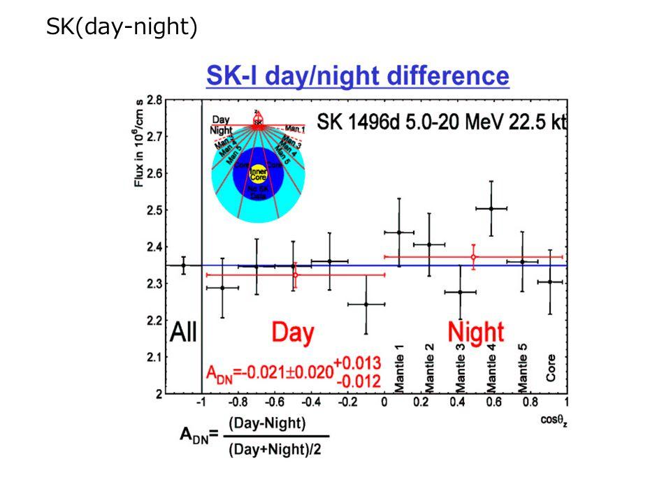 SK(day-night)