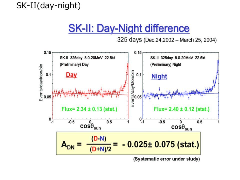 SK-II(day-night)