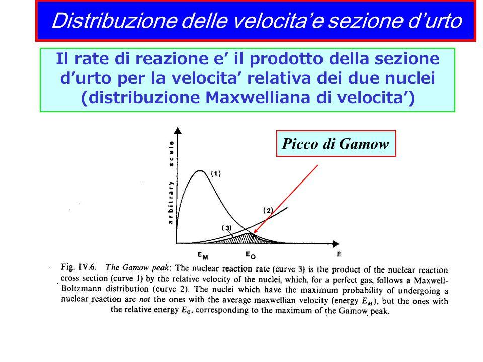 Reazioni primarie [1] p + p  d + e + + e E( e ) < 0.420 MeV =0.265 MeV t=10 10 anni m p =938.272029 MeV m e =0.510998918 MeV m d = 1875.612762 MeV 1 MeV = 1.60217653 10 -13 J  m = 2 x m p - m d = 0.931296 MeV = 1.4921006 10 -13 J E' l'energia del positrone piu' quella del neutrini.
