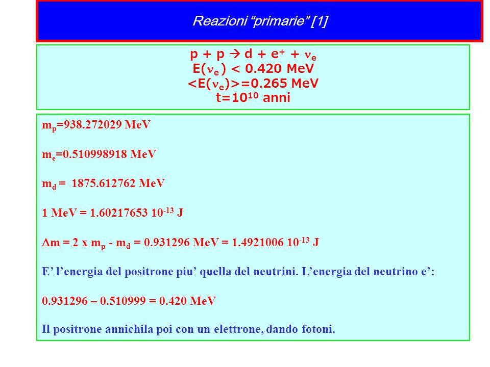 """Reazioni """"primarie"""" [1] p + p  d + e + + e E( e ) < 0.420 MeV =0.265 MeV t=10 10 anni m p =938.272029 MeV m e =0.510998918 MeV m d = 1875.612762 MeV"""