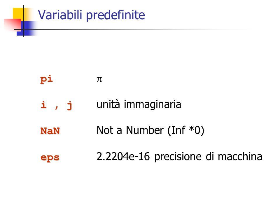 Variabili predefinite pi pi  i, j i, j unità immaginaria NaN NaN Not a Number (Inf *0) eps eps 2.2204e-16 precisione di macchina