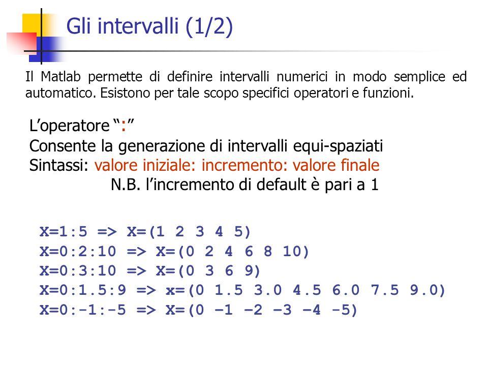 Gli intervalli (1/2) Il Matlab permette di definire intervalli numerici in modo semplice ed automatico.