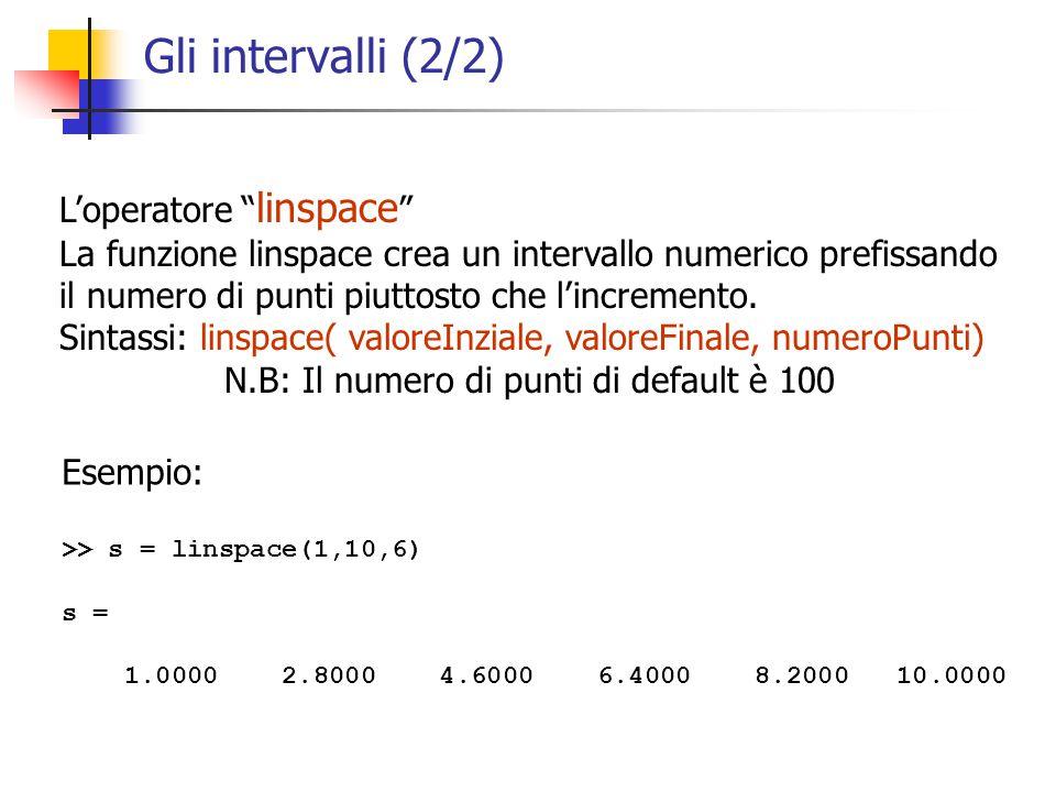 Gli intervalli (2/2) L'operatore linspace La funzione linspace crea un intervallo numerico prefissando il numero di punti piuttosto che l'incremento.