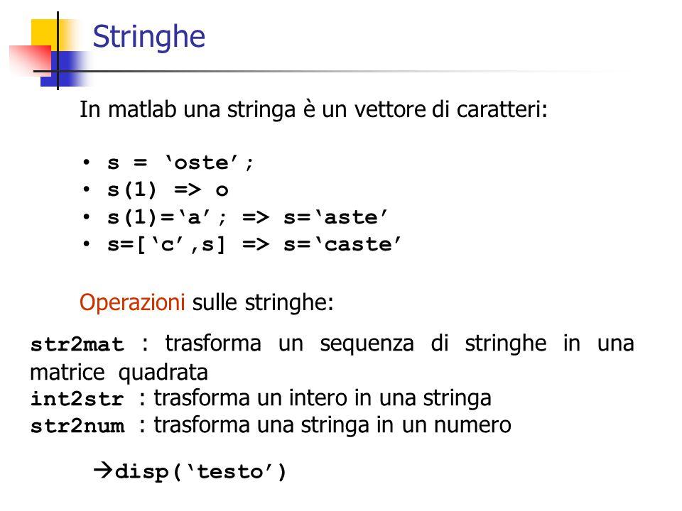Stringhe In matlab una stringa è un vettore di caratteri: s = 'oste'; s(1) => o s(1)='a'; => s='aste' s=['c',s] => s='caste' Operazioni sulle stringhe