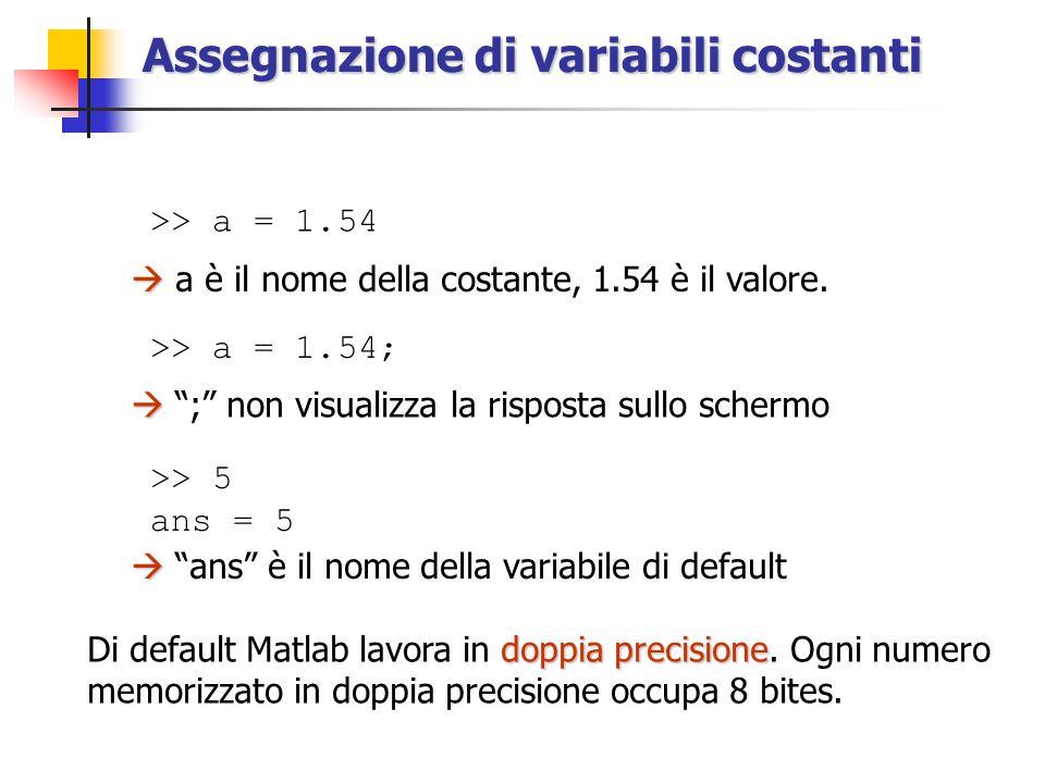 Stringhe In matlab una stringa è un vettore di caratteri: s = 'oste'; s(1) => o s(1)='a'; => s='aste' s=['c',s] => s='caste' Operazioni sulle stringhe: str2mat : trasforma un sequenza di stringhe in una matrice quadrata int2str : trasforma un intero in una stringa str2num : trasforma una stringa in un numero  disp('testo')