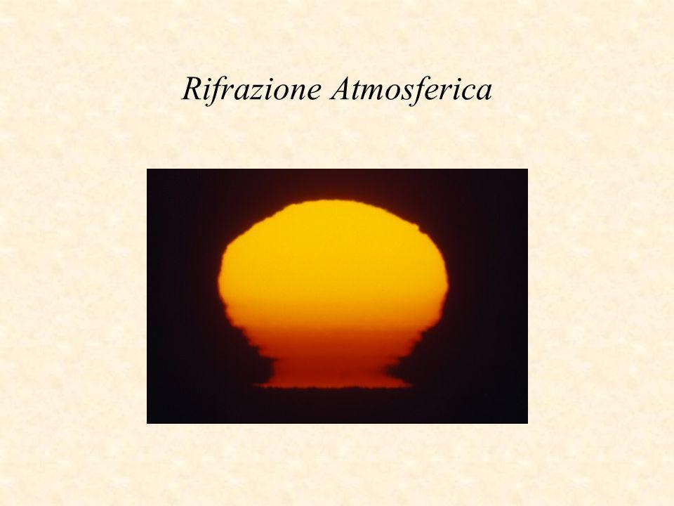 Rifrazione Atmosferica