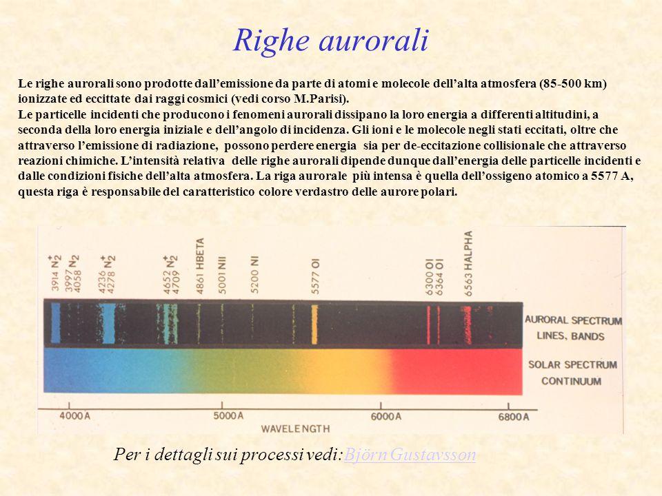 Righe aurorali Le righe aurorali sono prodotte dall'emissione da parte di atomi e molecole dell'alta atmosfera (85-500 km) ionizzate ed eccittate dai