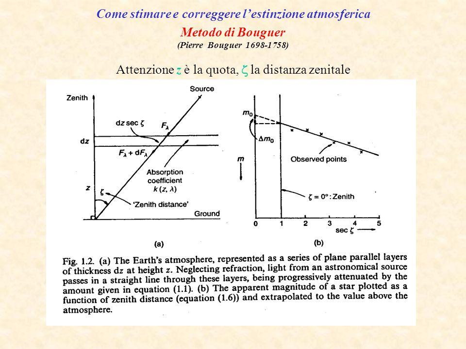 Come stimare e correggere l'estinzione atmosferica Metodo di Bouguer (Pierre Bouguer 1698-1758) Attenzione z è la quota,  la distanza zenitale