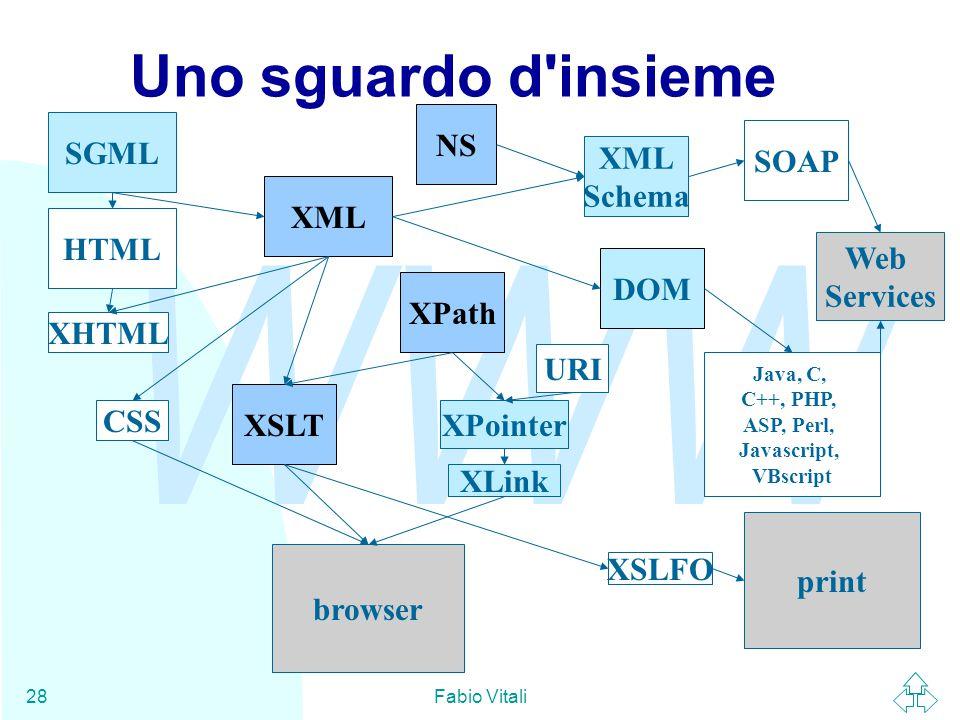 WWW Fabio Vitali28 Uno sguardo d insieme XML NS XPath XLink XSLT XSLFO XML Schema DOM Java, C, C++, PHP, ASP, Perl, Javascript, VBscript SGML HTML XHTML CSS URI XPointer browser print SOAP Web Services